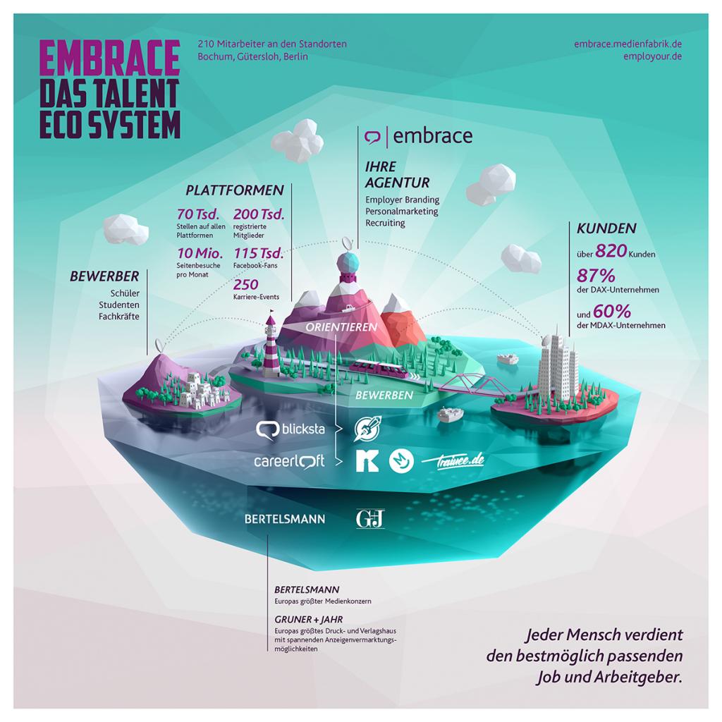 embrace_ecosystem_facebook